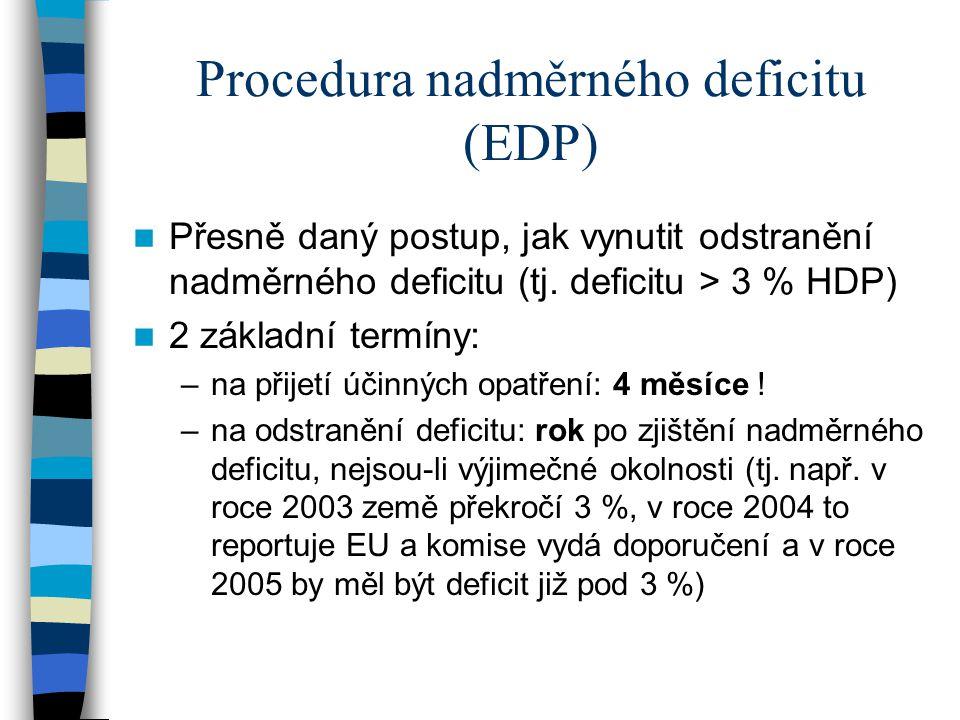 Procedura nadměrného deficitu (EDP) Přesně daný postup, jak vynutit odstranění nadměrného deficitu (tj.