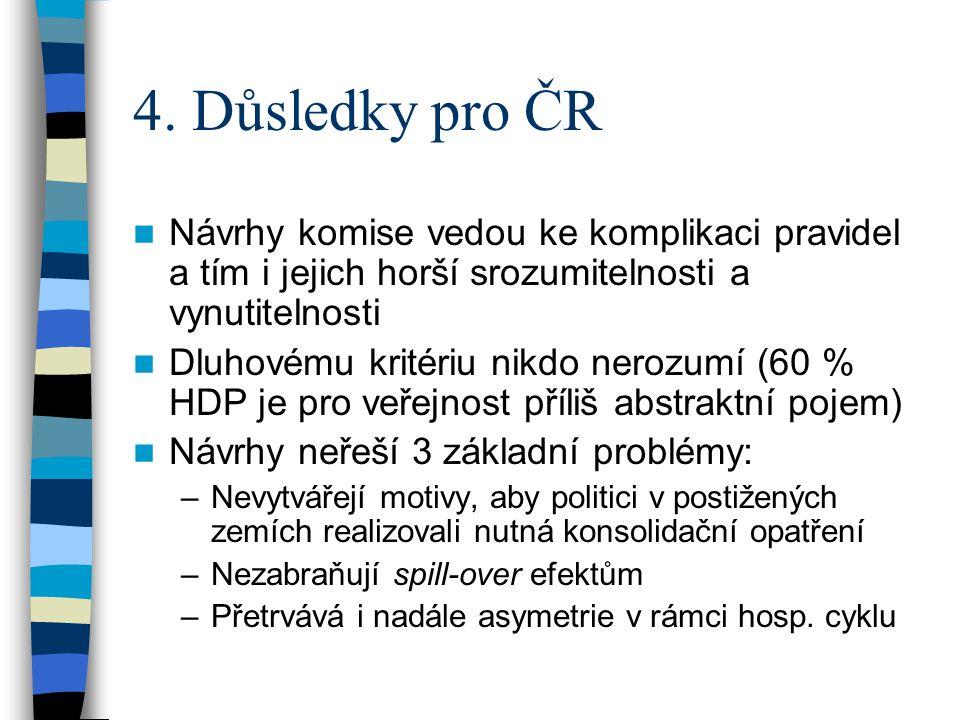 4. Důsledky pro ČR Návrhy komise vedou ke komplikaci pravidel a tím i jejich horší srozumitelnosti a vynutitelnosti Dluhovému kritériu nikdo nerozumí