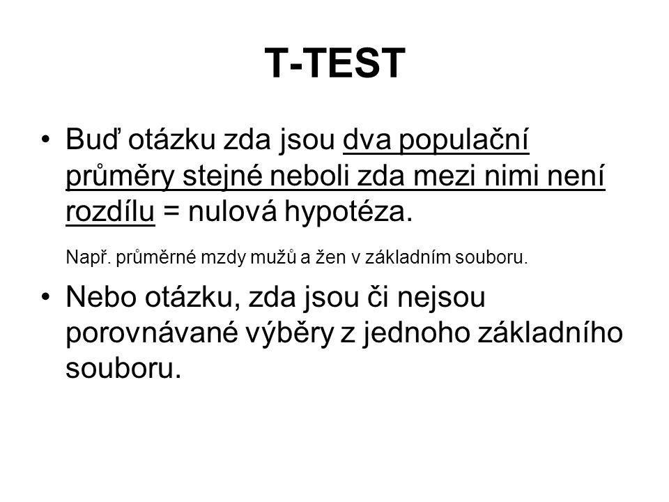 Formy T-TESTU T-TEST pro jediný výběr neboli INDEPENDENT- SAMPLE T TEST (jak se liší statistika a parametr nebo jak se liší statistika od nějakého standardu) T-TEST pro dva nezávislé výběry (jak se liší 2 parametry – populační průměry) Je modifikací předchozího, zahrnuje informaci o variabilitě dvou nezávislých průměrů (průměrů z nezávislých výběrů).