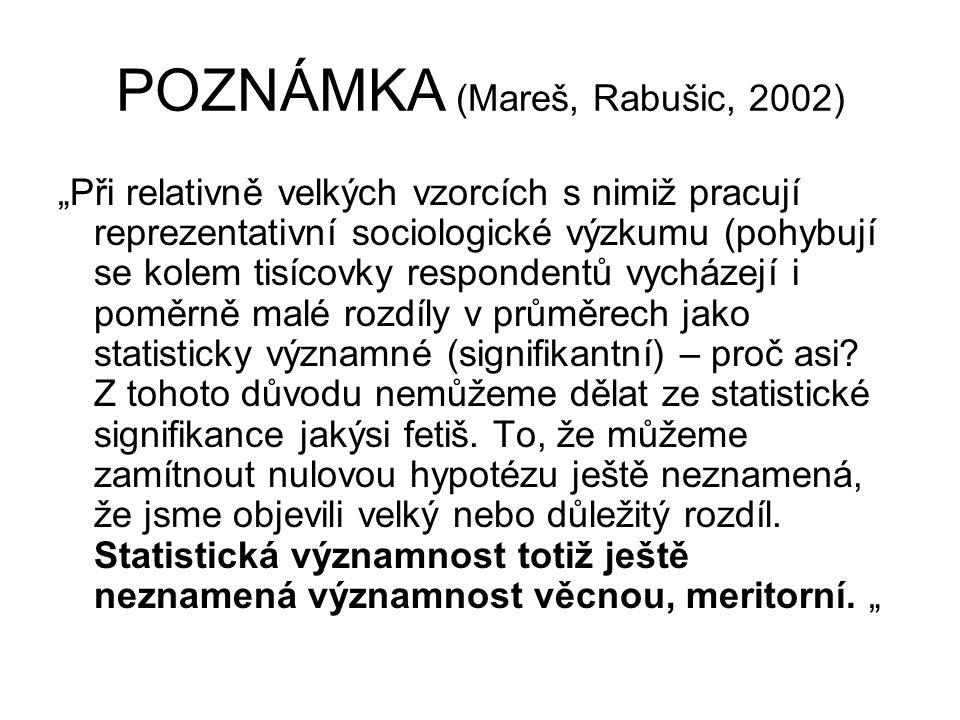 """POZNÁMKA (Mareš, Rabušic, 2002) """"Při relativně velkých vzorcích s nimiž pracují reprezentativní sociologické výzkumu (pohybují se kolem tisícovky resp"""