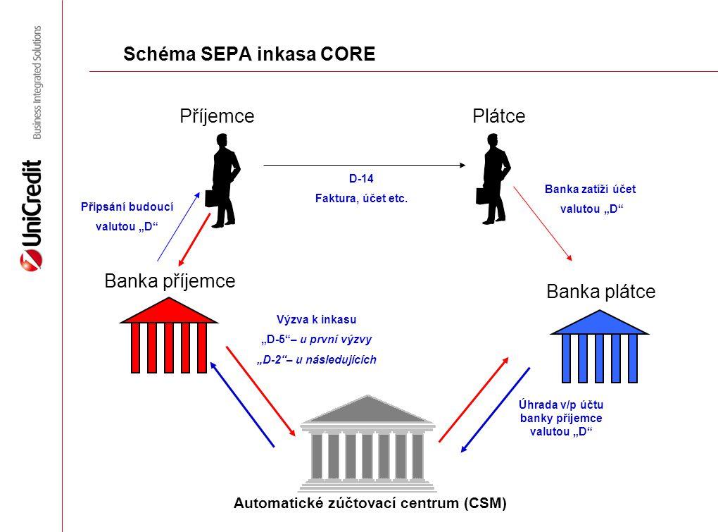 """Schéma SEPA inkasa CORE Banka plátce Banka příjemce Automatické zúčtovací centrum (CSM) PlátcePříjemce Výzva k inkasu """"D-5""""– u první výzvy """"D-2""""– u ná"""