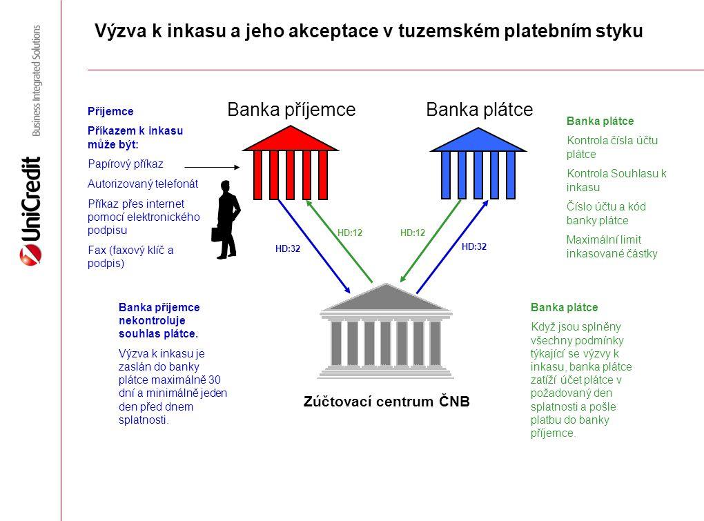 Výzva k inkasu a jeho akceptace v tuzemském platebním styku Banka plátce Zúčtovací centrum ČNB Příjemce Příkazem k inkasu může být: Papírový příkaz Au