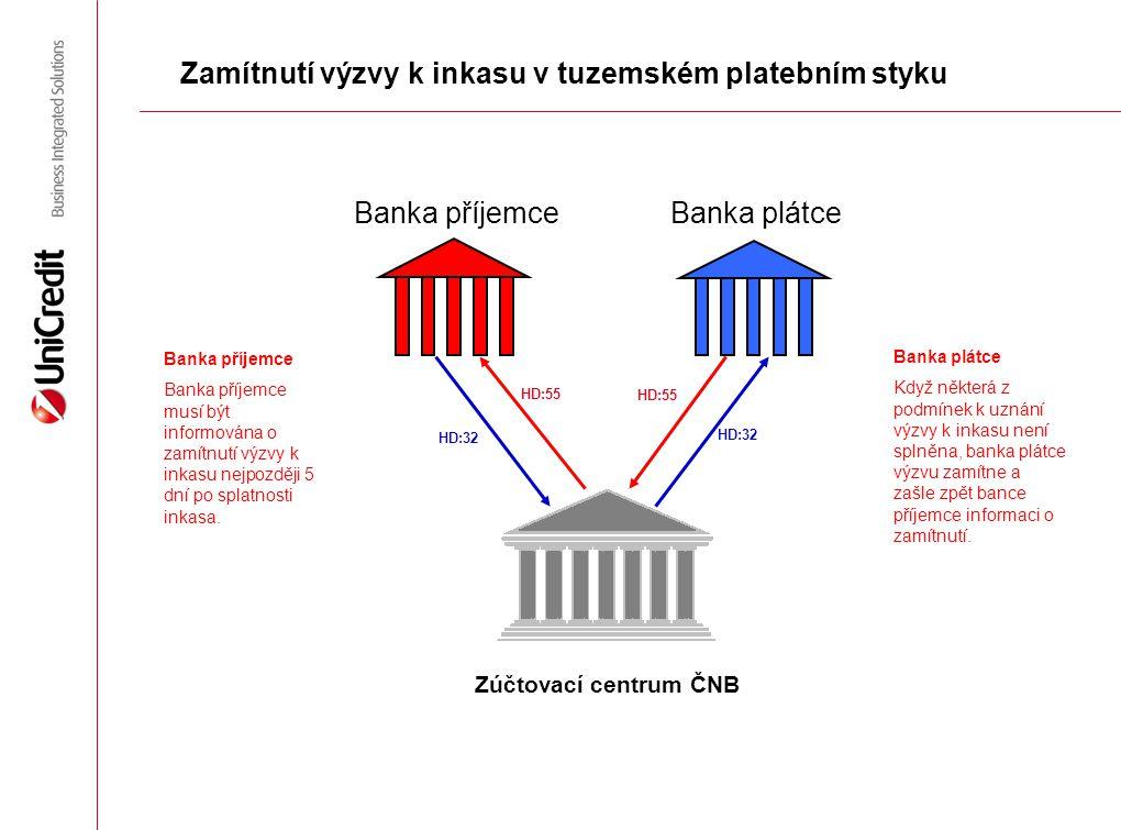 Zamítnutí výzvy k inkasu v tuzemském platebním styku Banka plátce Banka příjemce Banka příjemce musí být informována o zamítnutí výzvy k inkasu nejpoz