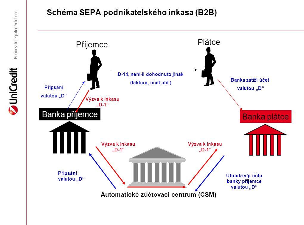 """Schéma SEPA podnikatelského inkasa (B2B) Banka plátce Banka příjemce Automatické zúčtovací centrum (CSM) Plátce Příjemce Výzva k inkasu """"D-1"""" D-14, ne"""