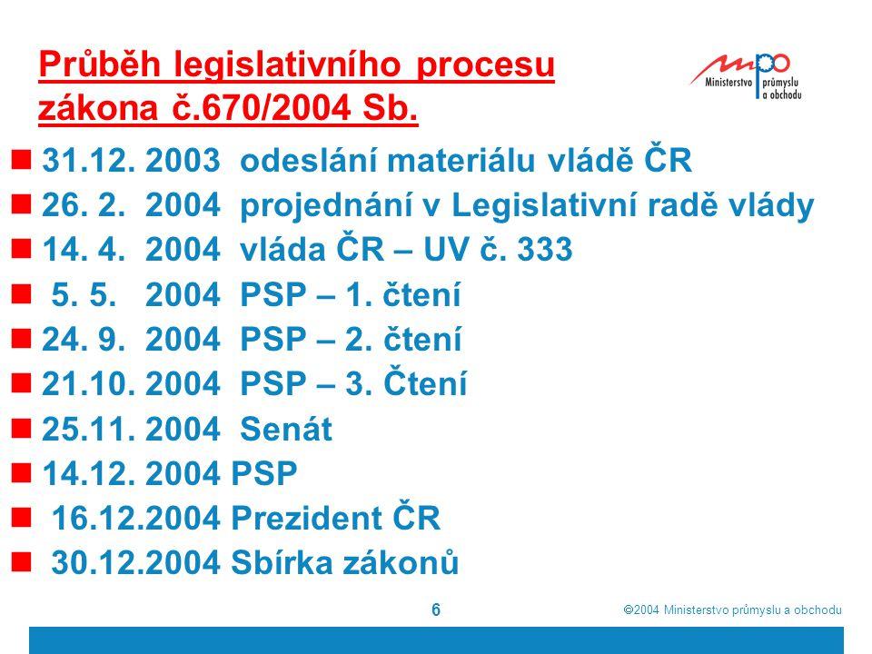  2004  Ministerstvo průmyslu a obchodu 17 Právní oddělení provozovatele přepravní soustavy Směrnice 2003/55/EC Provozovatel přepravní soustavy musí být do 1.7.
