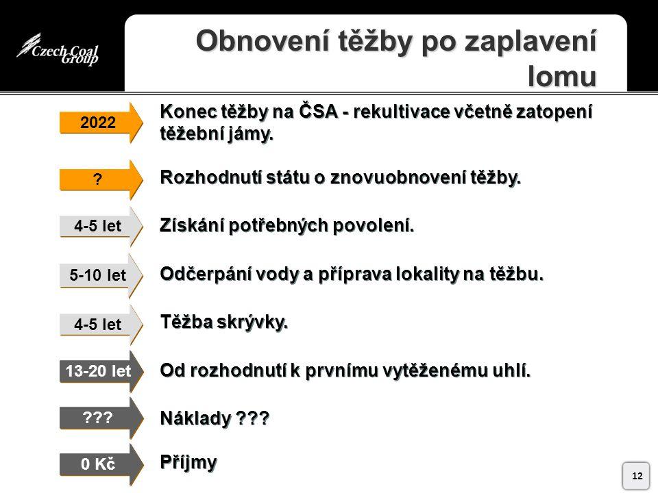 Obnovení těžby po zaplavení lomu Konec těžby na ČSA - rekultivace včetně zatopení těžební jámy.