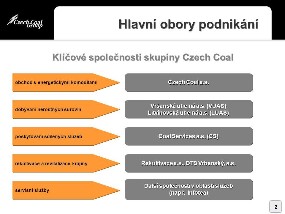 2 Klíčové společnosti skupiny Czech Coal Hlavní obory podnikání Czech Coal a.s.