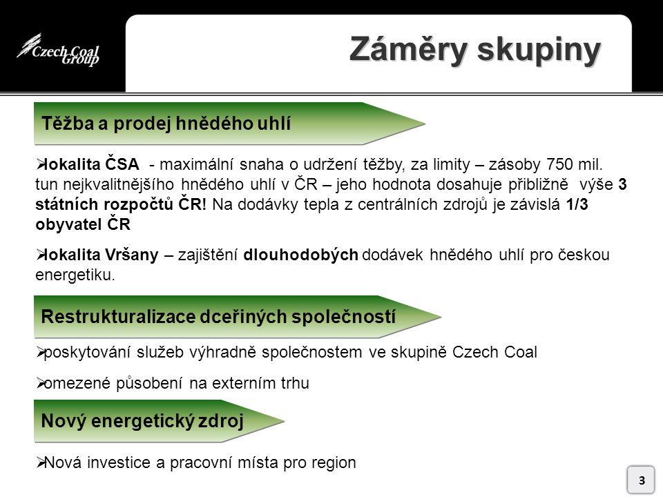 Záměry skupiny 3  poskytování služeb výhradně společnostem ve skupině Czech Coal  omezené působení na externím trhu  Nová investice a pracovní místa pro region  lokalita ČSA - maximální snaha o udržení těžby, za limity – zásoby 750 mil.