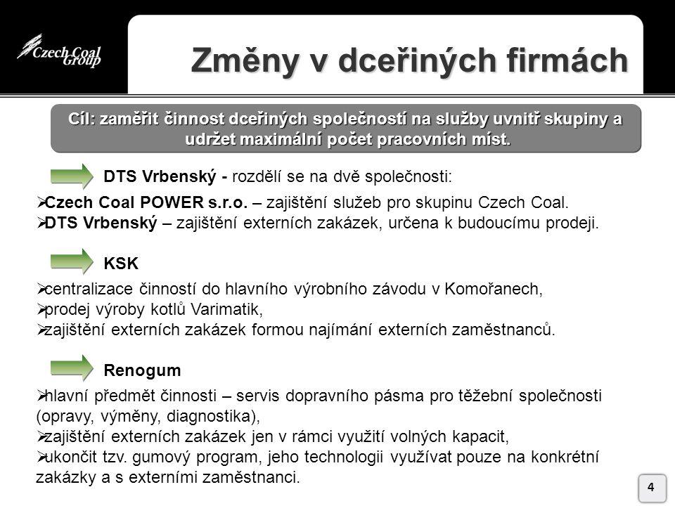 Změny v dceřiných firmách 4 DTS Vrbenský - rozdělí se na dvě společnosti:  Czech Coal POWER s.r.o.