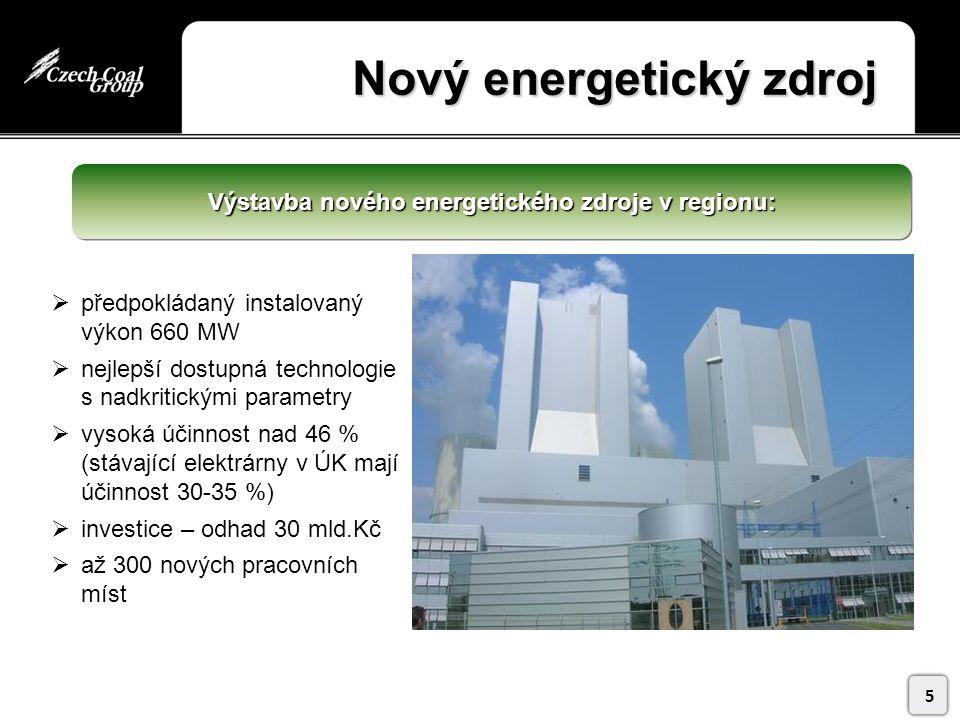 Nový energetický zdroj Nový energetický zdroj 5  předpokládaný instalovaný výkon 660 MW  nejlepší dostupná technologie s nadkritickými parametry  vysoká účinnost nad 46 % (stávající elektrárny v ÚK mají účinnost 30-35 %)  investice – odhad 30 mld.Kč  až 300 nových pracovních míst Výstavba nového energetického zdroje v regionu: