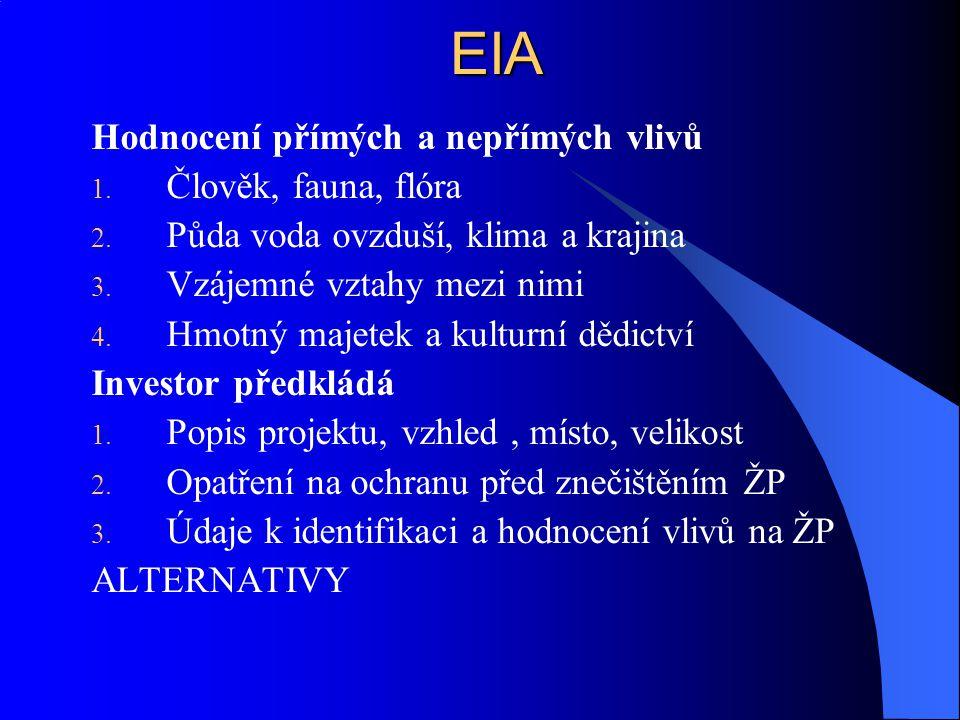 EIA Hodnocení přímých a nepřímých vlivů 1. Člověk, fauna, flóra 2. Půda voda ovzduší, klima a krajina 3. Vzájemné vztahy mezi nimi 4. Hmotný majetek a