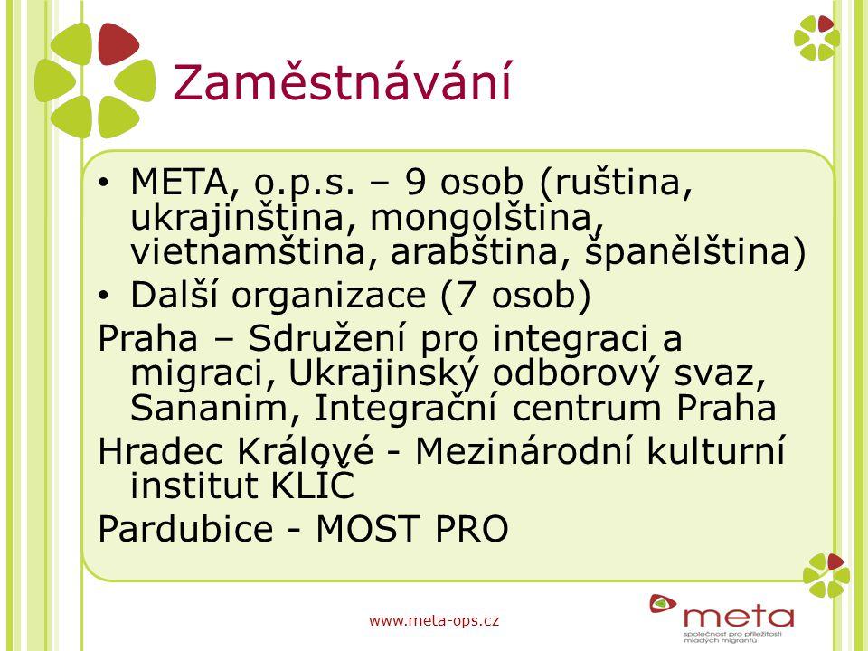 Zaměstnávání META, o.p.s. – 9 osob (ruština, ukrajinština, mongolština, vietnamština, arabština, španělština) Další organizace (7 osob) Praha – Sdruže