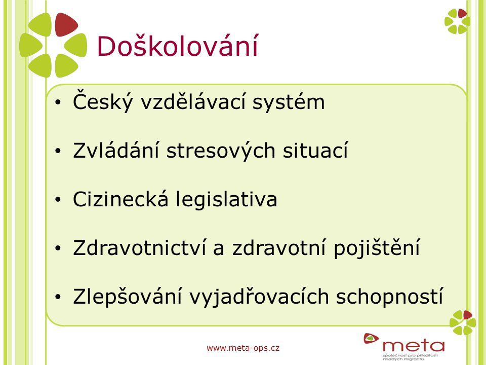 Doškolování Český vzdělávací systém Zvládání stresových situací Cizinecká legislativa Zdravotnictví a zdravotní pojištění Zlepšování vyjadřovacích sch