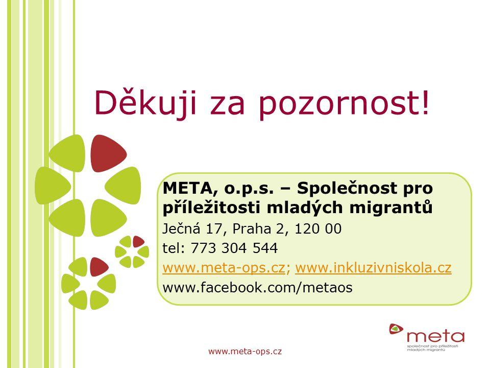 Děkuji za pozornost! META, o.p.s. – Společnost pro příležitosti mladých migrantů Ječná 17, Praha 2, 120 00 tel: 773 304 544 www.meta-ops.czwww.meta-op