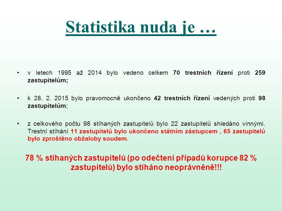 Statistika nuda je … v letech 1995 až 2014 bylo vedeno celkem 70 trestních řízení proti 259 zastupitelům; k 28. 2. 2015 bylo pravomocně ukončeno 42 tr