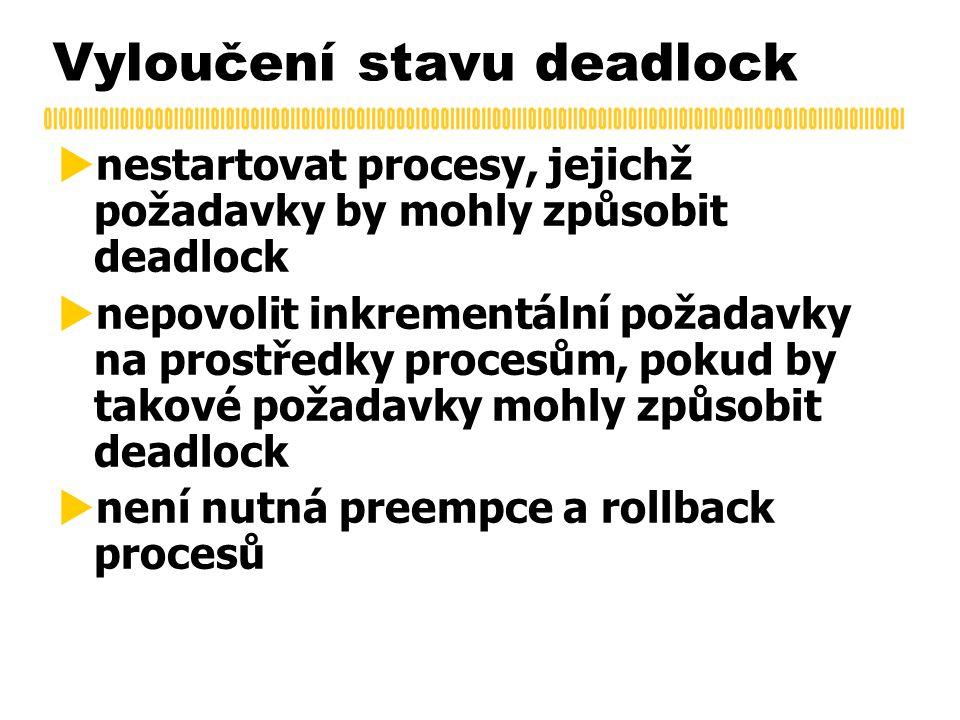 Vyloučení stavu deadlock  nestartovat procesy, jejichž požadavky by mohly způsobit deadlock  nepovolit inkrementální požadavky na prostředky procesům, pokud by takové požadavky mohly způsobit deadlock  není nutná preempce a rollback procesů