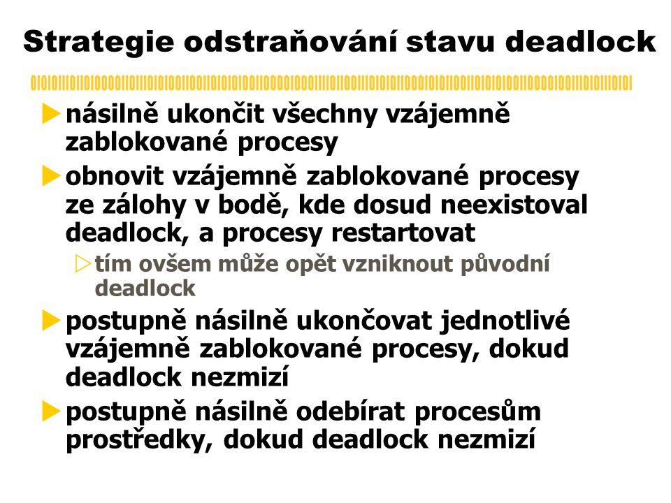Strategie odstraňování stavu deadlock  násilně ukončit všechny vzájemně zablokované procesy  obnovit vzájemně zablokované procesy ze zálohy v bodě, kde dosud neexistoval deadlock, a procesy restartovat  tím ovšem může opět vzniknout původní deadlock  postupně násilně ukončovat jednotlivé vzájemně zablokované procesy, dokud deadlock nezmizí  postupně násilně odebírat procesům prostředky, dokud deadlock nezmizí