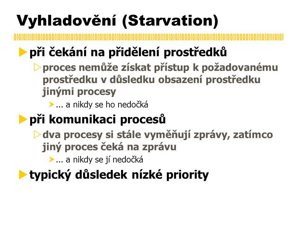 Vyhladovění (Starvation)  při čekání na přidělení prostředků  proces nemůže získat přístup k požadovanému prostředku v důsledku obsazení prostředku jinými procesy ...