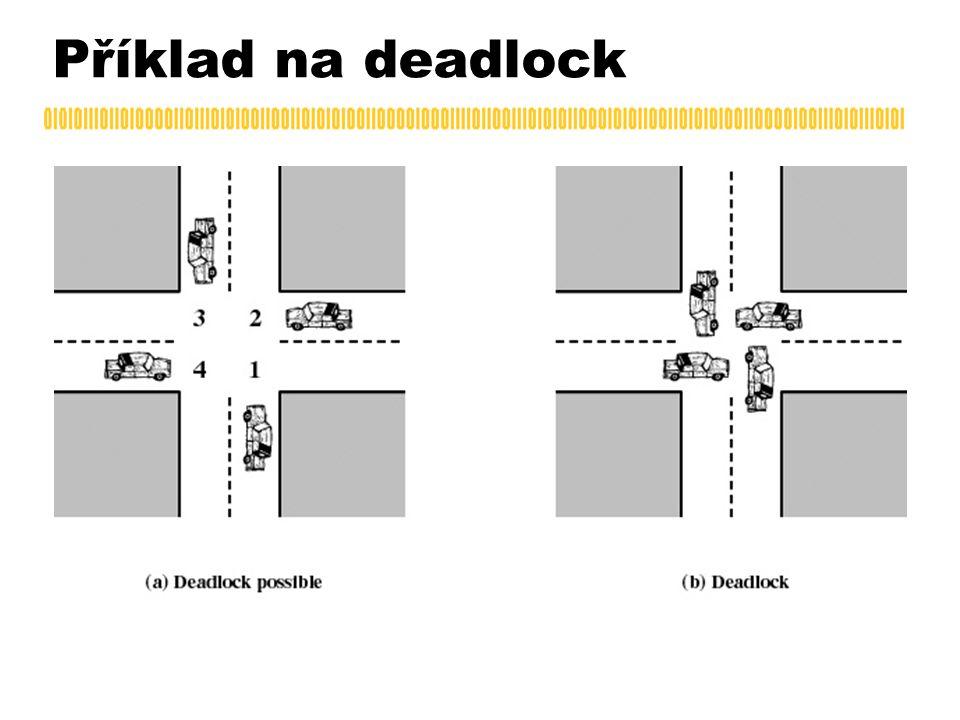 Příklad na deadlock