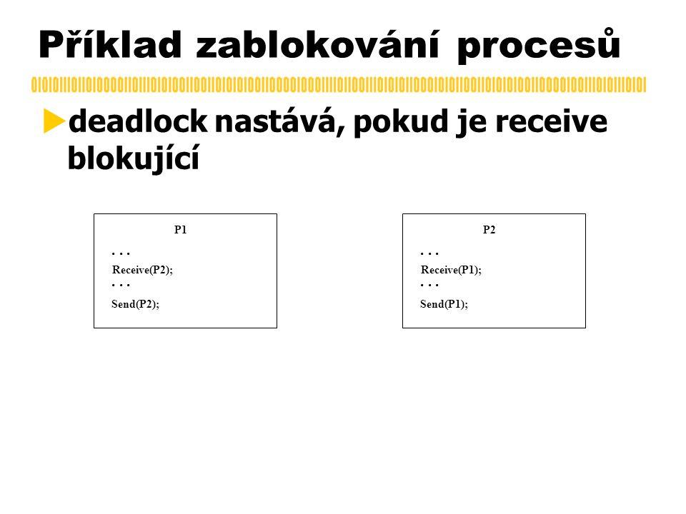 Příklad zablokování procesů  deadlock nastává, pokud je receive blokující P1...