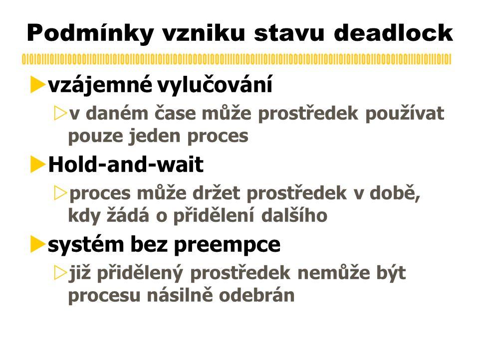 Podmínky vzniku stavu deadlock  vzájemné vylučování  v daném čase může prostředek používat pouze jeden proces  Hold-and-wait  proces může držet prostředek v době, kdy žádá o přidělení dalšího  systém bez preempce  již přidělený prostředek nemůže být procesu násilně odebrán