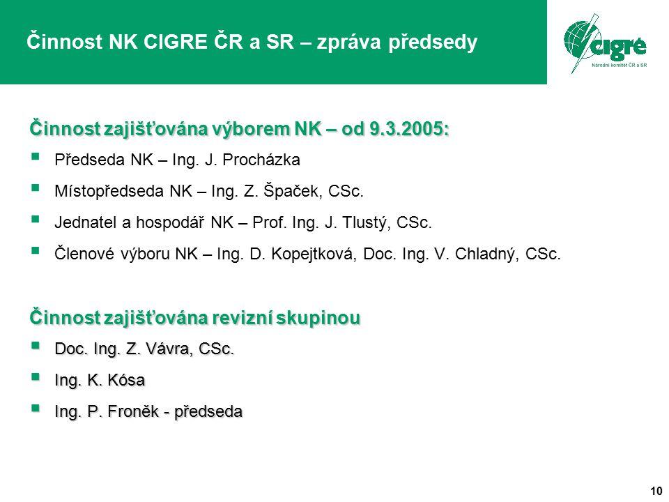 10 Činnost NK CIGRE ČR a SR – zpráva předsedy Činnost zajišťována výborem NK – od 9.3.2005:   Předseda NK – Ing. J. Procházka   Místopředseda NK –