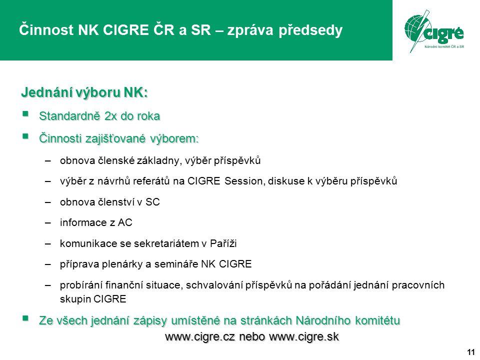 11 Činnost NK CIGRE ČR a SR – zpráva předsedy Jednání výboru NK:  Standardně 2x do roka  Činnosti zajišťované výborem: –obnova členské základny, výb