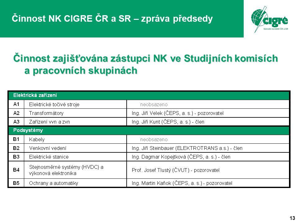 13 Činnost NK CIGRE ČR a SR – zpráva předsedy Činnost zajišťována zástupci NK ve Studijních komisích a pracovních skupinách