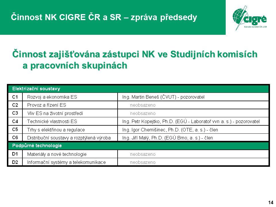 14 Činnost NK CIGRE ČR a SR – zpráva předsedy Činnost zajišťována zástupci NK ve Studijních komisích a pracovních skupinách