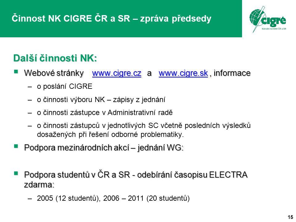 15 Činnost NK CIGRE ČR a SR – zpráva předsedy Další činnosti NK:  Webové stránky www.cigre.cz a www.cigre.sk, informace www.cigre.czwww.cigre.skwww.c