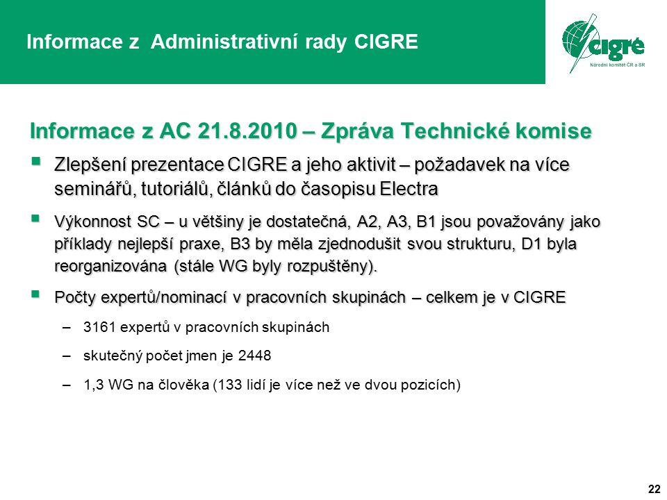 22 Informace z Administrativní rady CIGRE Informace z AC 21.8.2010 – Zpráva Technické komise  Zlepšení prezentace CIGRE a jeho aktivit – požadavek na více seminářů, tutoriálů, článků do časopisu Electra  Výkonnost SC – u většiny je dostatečná, A2, A3, B1 jsou považovány jako příklady nejlepší praxe, B3 by měla zjednodušit svou strukturu, D1 byla reorganizována (stále WG byly rozpuštěny).