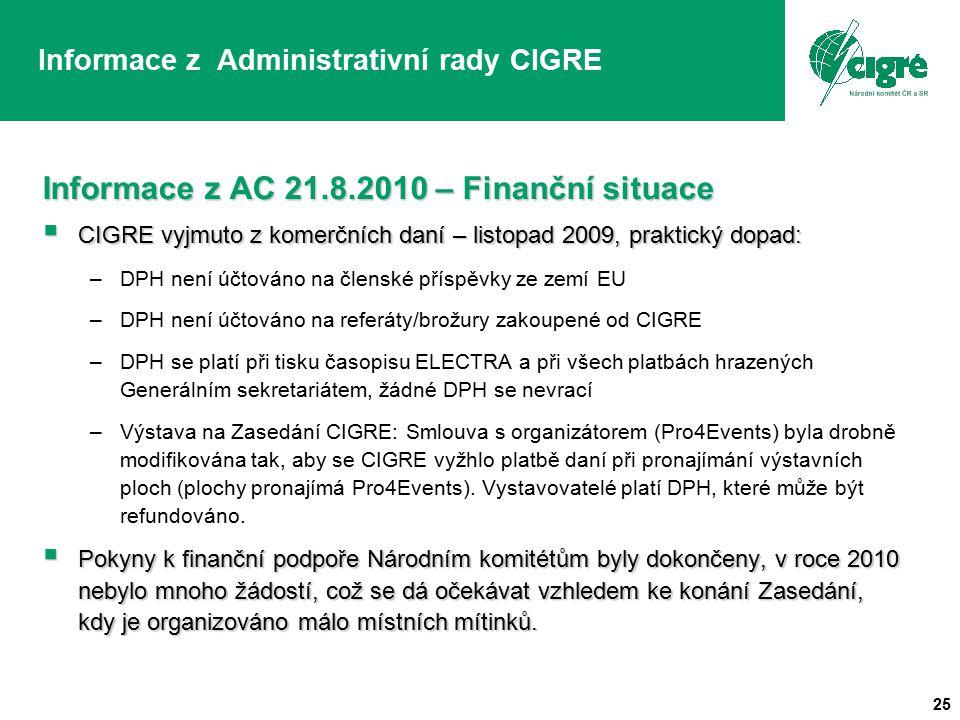 25 Informace z Administrativní rady CIGRE Informace z AC 21.8.2010 – Finanční situace  CIGRE vyjmuto z komerčních daní – listopad 2009, praktický dopad: –DPH není účtováno na členské příspěvky ze zemí EU –DPH není účtováno na referáty/brožury zakoupené od CIGRE –DPH se platí při tisku časopisu ELECTRA a při všech platbách hrazených Generálním sekretariátem, žádné DPH se nevrací –Výstava na Zasedání CIGRE: Smlouva s organizátorem (Pro4Events) byla drobně modifikována tak, aby se CIGRE vyžhlo platbě daní při pronajímání výstavních ploch (plochy pronajímá Pro4Events).