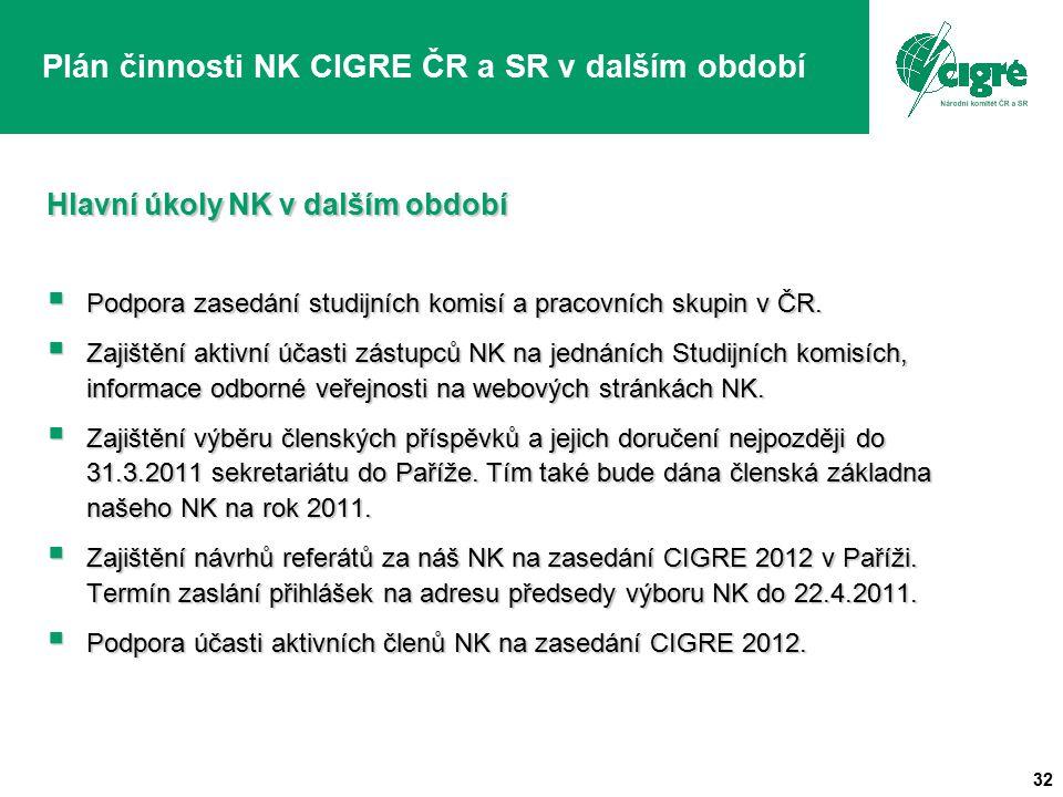 32 Plán činnosti NK CIGRE ČR a SR v dalším období Hlavní úkoly NK v dalším období  Podpora zasedání studijních komisí a pracovních skupin v ČR.  Zaj
