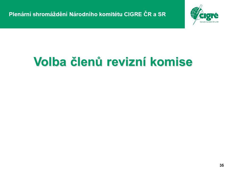 35 Plenární shromáždění Národního komitétu CIGRE ČR a SR Volba členů revizní komise