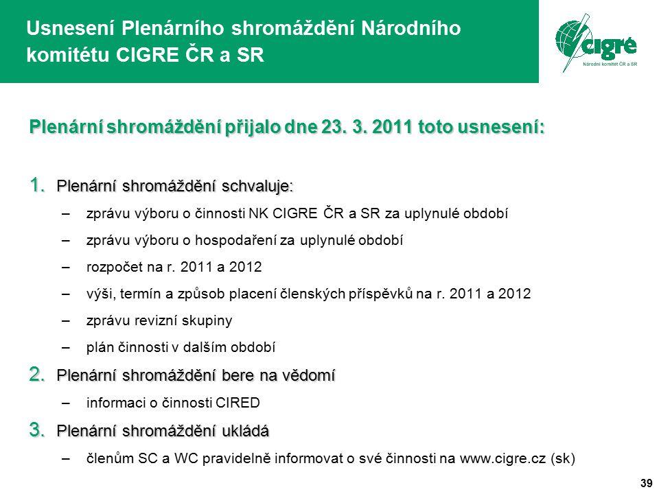 39 Usnesení Plenárního shromáždění Národního komitétu CIGRE ČR a SR Plenární shromáždění přijalo dne 23. 3. 2011 toto usnesení: 1. Plenární shromážděn
