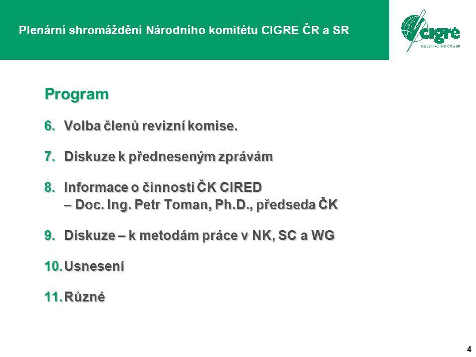 4 Plenární shromáždění Národního komitétu CIGRE ČR a SRProgram 6.Volba členů revizní komise.