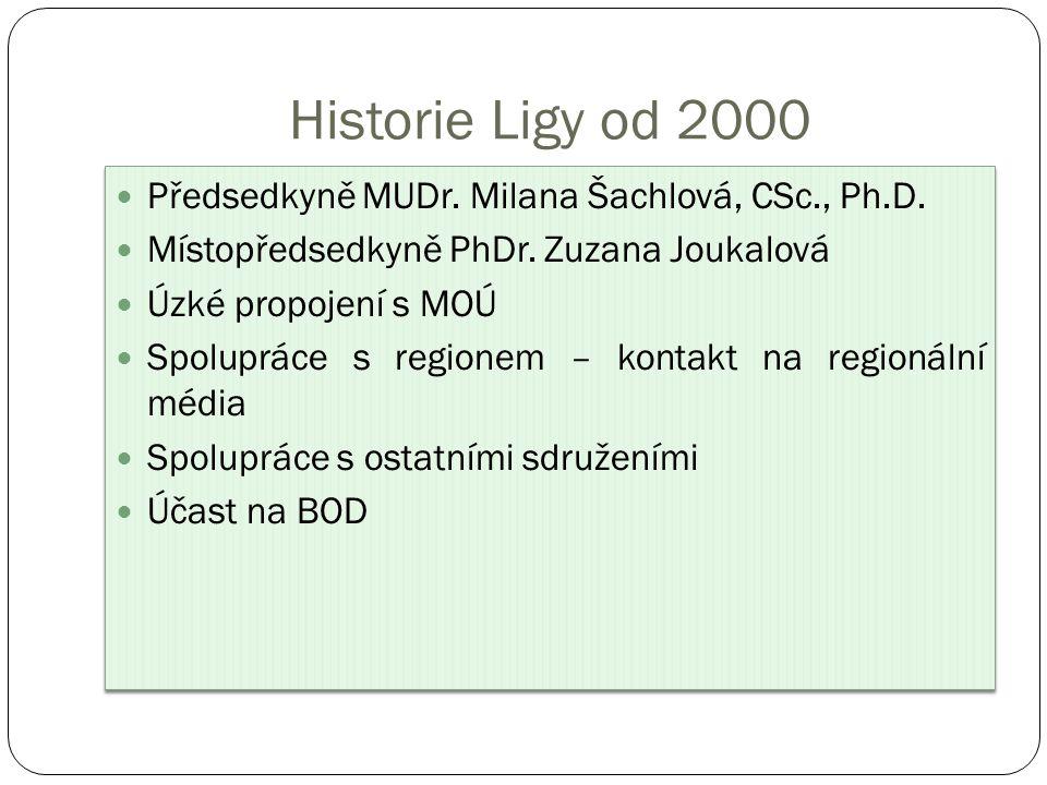 Historie Ligy od 2000 Předsedkyně MUDr. Milana Šachlová, CSc., Ph.D.