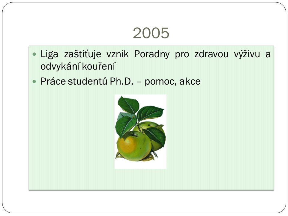 2005 Liga zaštiťuje vznik Poradny pro zdravou výživu a odvykání kouření Práce studentů Ph.D.