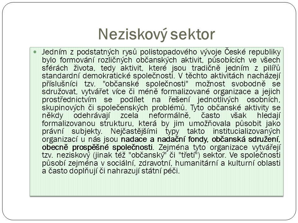 Základní společenské rysy neziskových organizací (podle Jenkins University) organizovanost - NNO jsou do určité míry institucionalizovány - Podle občanského zákoníku patří mezi nestátní neziskové organizace (zkráceně NNO): občanská sdružení (lidé se sdružují ke konkrétnímu účelu, hlavním znakem jsou členové) obecně prospěšné společnosti (poskytují všem prospěšné služby, hlavním znakem je činnost) nadace a nadační fondy (finančně podporují prospěšné cíle, hlavním znakem je nadační jmění) církve, náboženské společnosti a jejich účelová opatření zájmová sdružení právnických osob, pokud nejsou založena za účelem zisku odbory politické strany organizovanost - NNO jsou do určité míry institucionalizovány - Podle občanského zákoníku patří mezi nestátní neziskové organizace (zkráceně NNO): občanská sdružení (lidé se sdružují ke konkrétnímu účelu, hlavním znakem jsou členové) obecně prospěšné společnosti (poskytují všem prospěšné služby, hlavním znakem je činnost) nadace a nadační fondy (finančně podporují prospěšné cíle, hlavním znakem je nadační jmění) církve, náboženské společnosti a jejich účelová opatření zájmová sdružení právnických osob, pokud nejsou založena za účelem zisku odbory politické strany