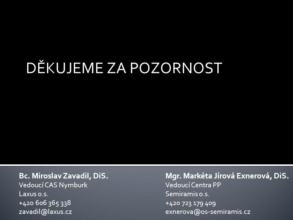 DĚKUJEME ZA POZORNOST Bc. Miroslav Zavadil, DiS.Mgr. Markéta Jírová Exnerová, DiS. Vedoucí CAS NymburkVedoucí Centra PP Laxus o.s.Semiramis o.s. +420