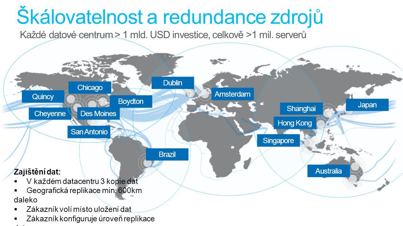 Škálovatelnost a redundance zdrojů Chicago Cheyenne Dublin Amsterdam Hong Kong Singapore Japan San Antonio Každé datové centrum > 1 mld. USD investice