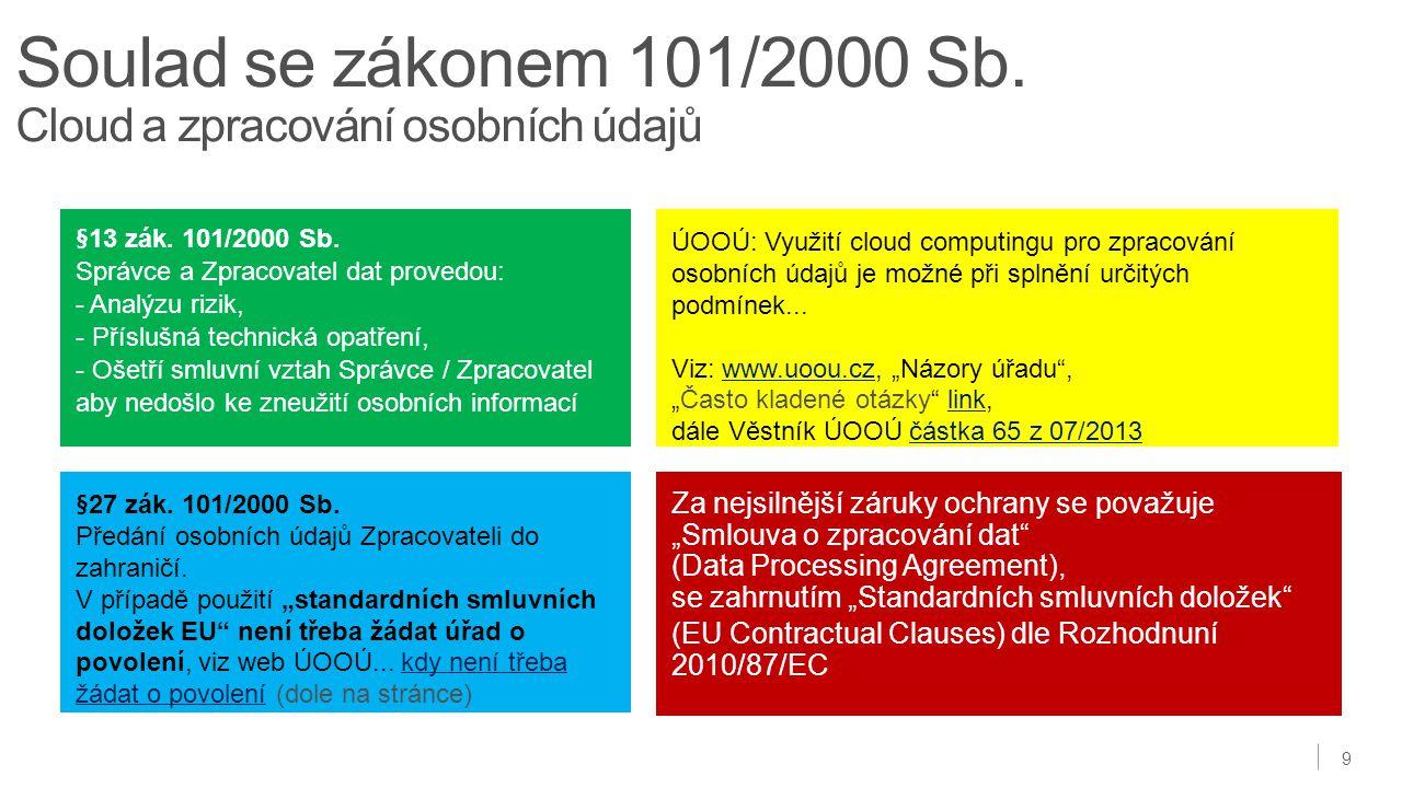 """9 §27 zák. 101/2000 Sb. Předání osobních údajů Zpracovateli do zahraničí. V případě použití """"standardních smluvních doložek EU"""" není třeba žádat úřad"""