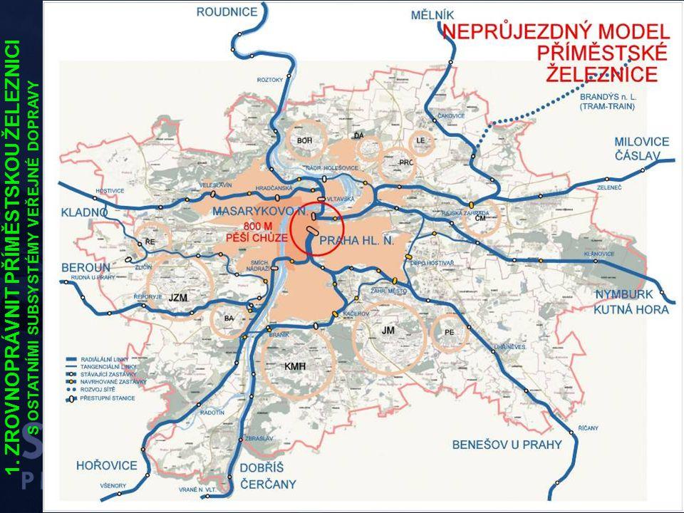 PREZENTACE DUBEN 2004 – SENÁT 1. ZROVNOPRÁVNIT PŘÍMĚSTSKOU ŽELEZNICI S OSTATNÍMI SUBSYSTÉMY VEŘEJNÉ DOPRAVY