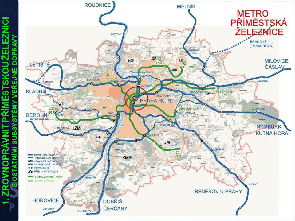 """PREZENTACE DUBEN 2004 – SENÁT """"průjezdný model"""" příměstské železnice 1. ZROVNOPRÁVNIT PŘÍMĚSTSKOU ŽELEZNICI S OSTATNÍMI SUBSYSTÉMY VEŘEJNÉ DOPRAVY"""