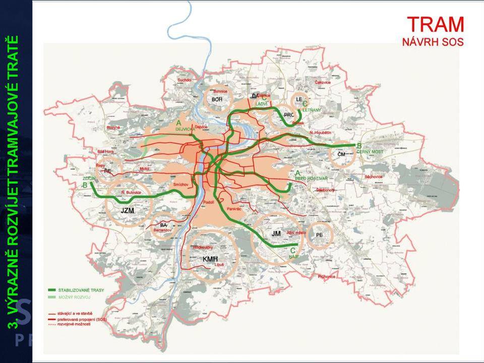 """PREZENTACE DUBEN 2004 – SENÁT """"průjezdný model"""" příměstské železnice 3. VÝRAZNĚ ROZVÍJET TRAMVAJOVÉ TRATĚ"""