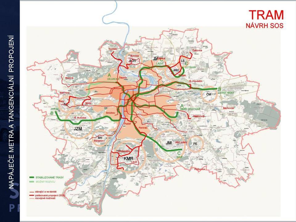 """PREZENTACE DUBEN 2004 – SENÁT """"průjezdný model"""" příměstské železnice NAPÁJEČE METRA A TANGENCIÁLNÍ PROPOJENÍ"""