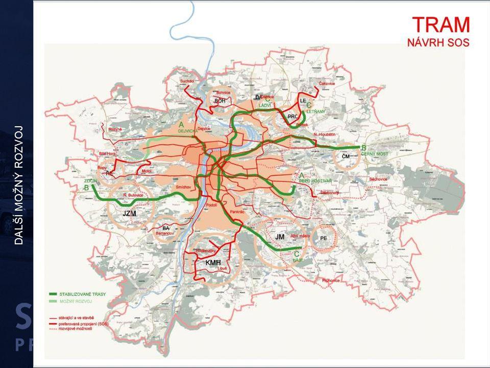 """PREZENTACE DUBEN 2004 – SENÁT """"průjezdný model"""" příměstské železnice DALŠÍ MOŽNÝ ROZVOJ"""