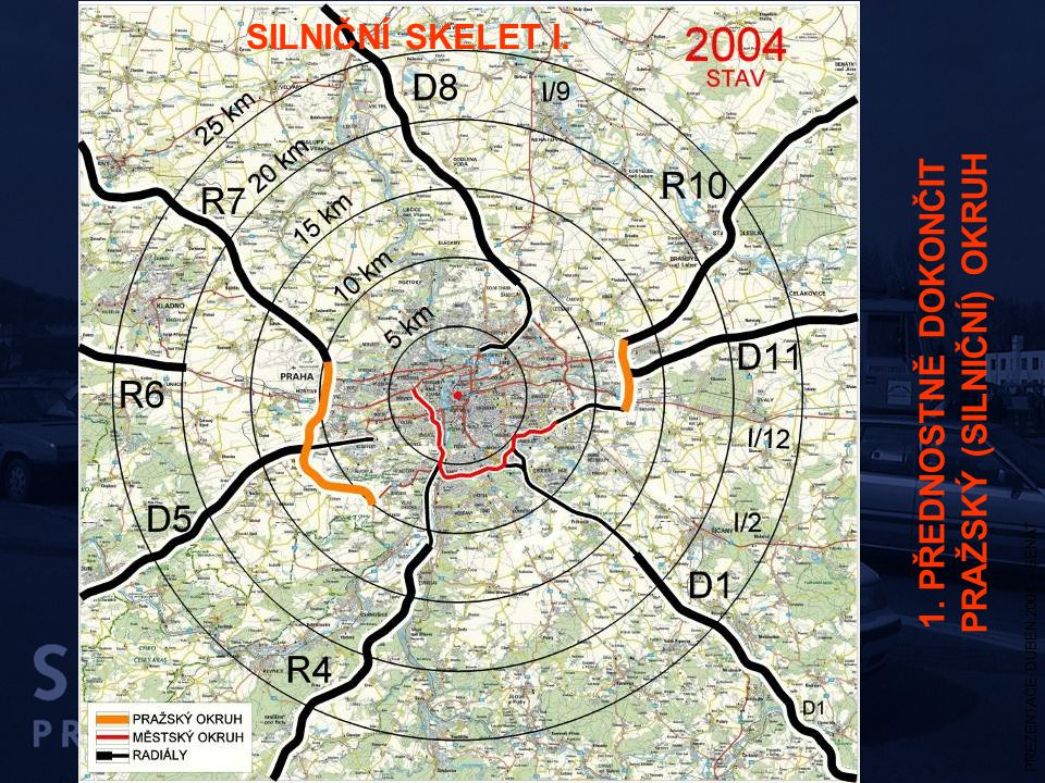 SILNIČNÍ SKELET I. PREZENTACE DUBEN 2004 – SENÁT 1. PŘEDNOSTNĚ DOKONČIT PRAŽSKÝ (SILNIČNÍ) OKRUH
