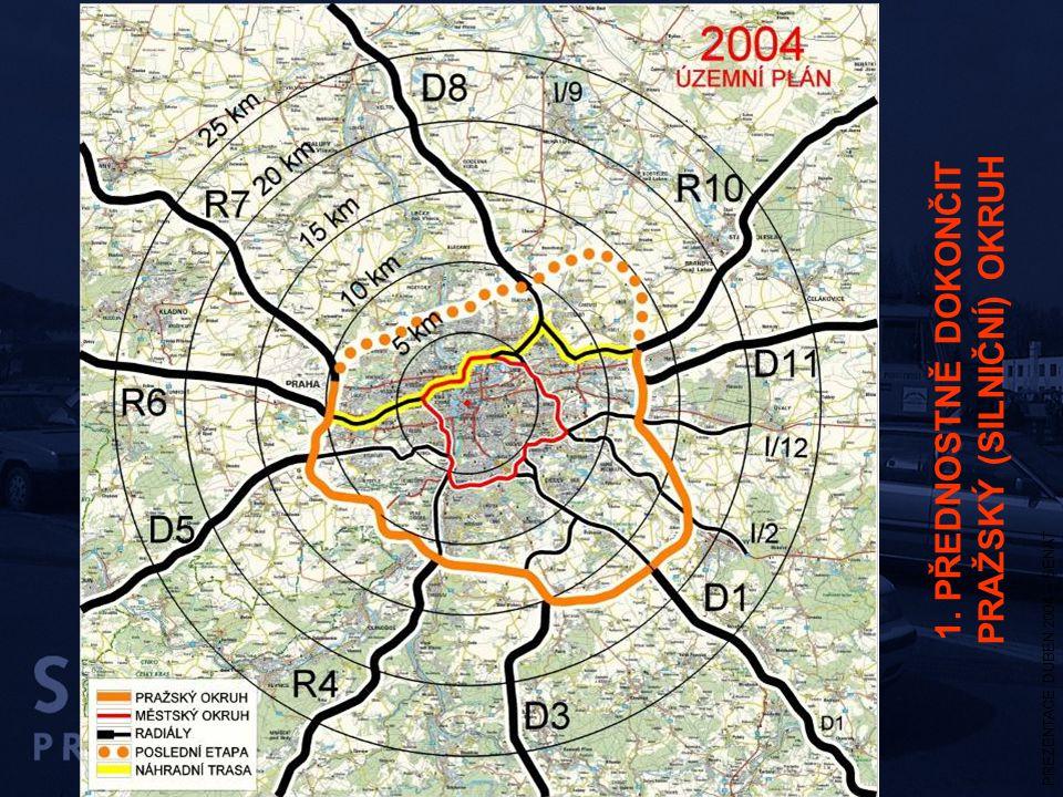 SILNIČNÍ SKELET II. PREZENTACE DUBEN 2004 – SENÁT 1. PŘEDNOSTNĚ DOKONČIT PRAŽSKÝ (SILNIČNÍ) OKRUH