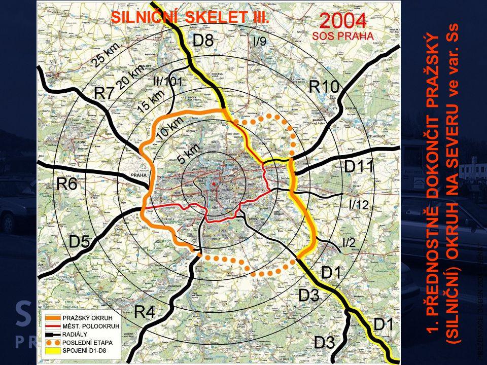 SILNIČNÍ SKELET III. PREZENTACE DUBEN 2004 – SENÁT 1. PŘEDNOSTNĚ DOKONČIT PRAŽSKÝ (SILNIČNÍ) OKRUH NA SEVERU ve var. Ss